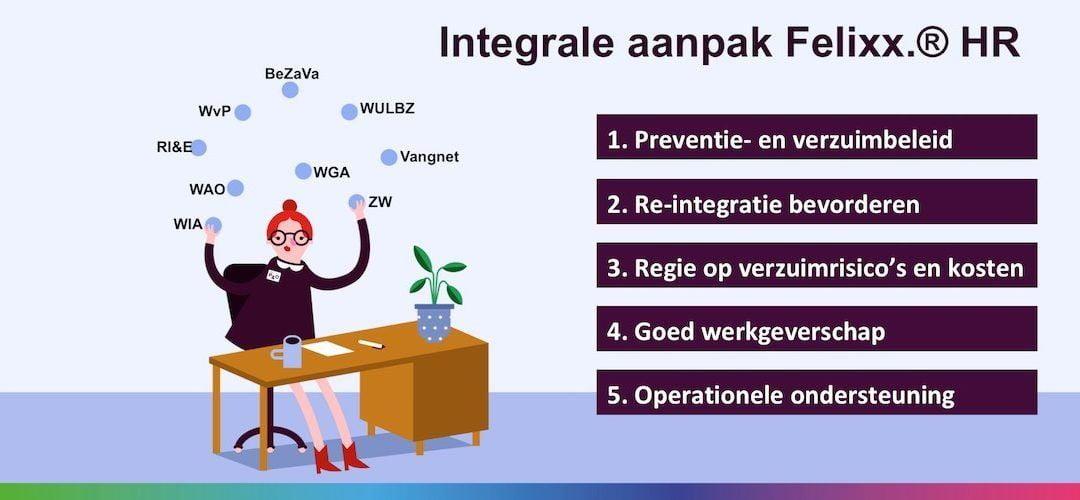 Integrale_HR_aanpak-1080x500