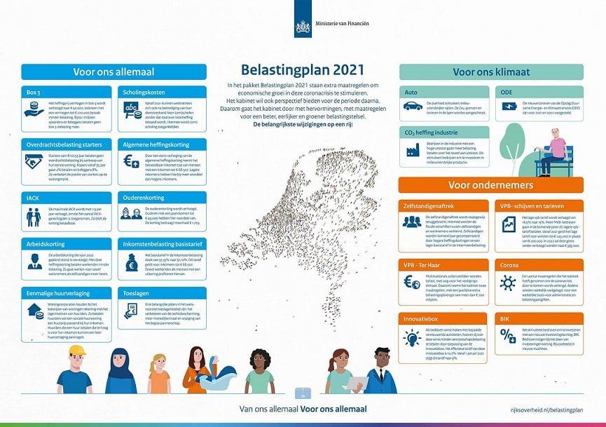 Belastingplan 2021